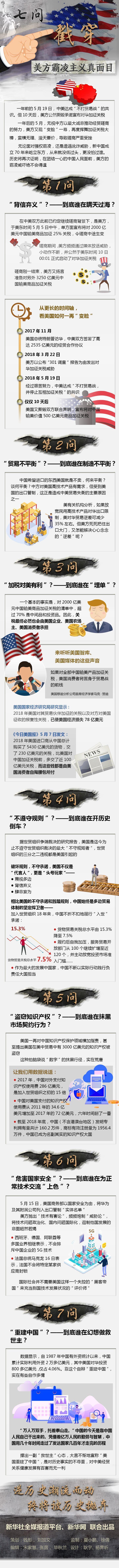 【图解】七问戳穿美方霸凌主义真面目