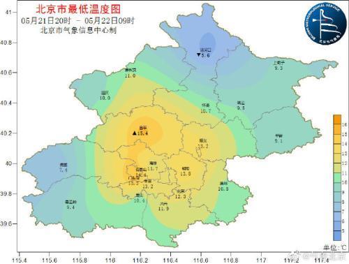 北京今日最高气温35℃ 市民出行请注意防晒