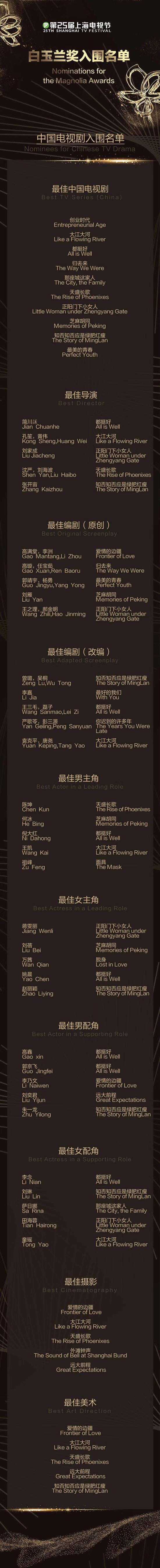 白玉兰奖入围名单曝光 蒋雯丽姚晨赵丽颖比赛视后