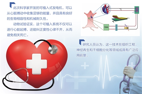 """無需電池自驅動心臟起搏器問世 你的心跳可""""發電"""""""