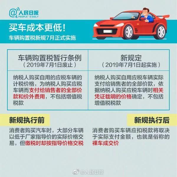 要买车的看过来!车辆购置税有新变化,算算你能省多少钱