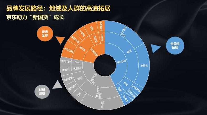 """2019""""新国货""""消费趋势报告发布 优质平台助力中国品牌走向全球"""