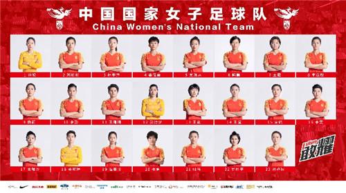 2019法国女足世界杯中国队23人大名单出炉