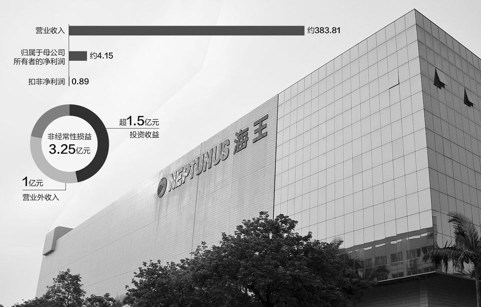 """海王生物""""财技秀"""":2017年待付款变2018年净利润"""