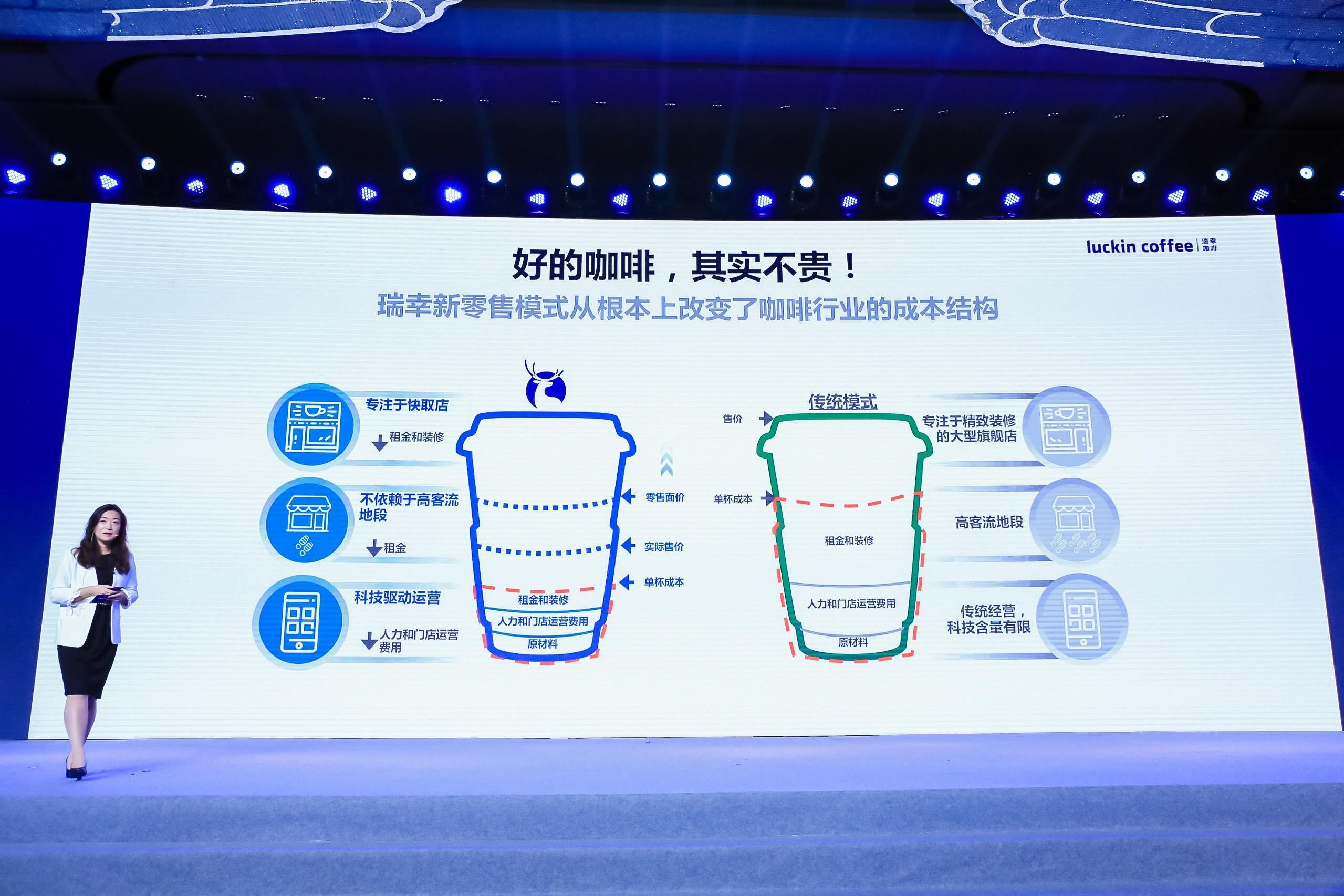 瑞幸咖啡宣布2021年底将建成10000家门店
