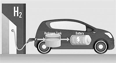 缓解燃料电池车里程焦虑,长三角要建氢走廊