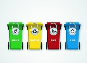 纳入征信 北京将推垃圾强制分类