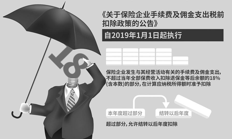 险企手续费及佣金支出税前扣除比例上调至18%