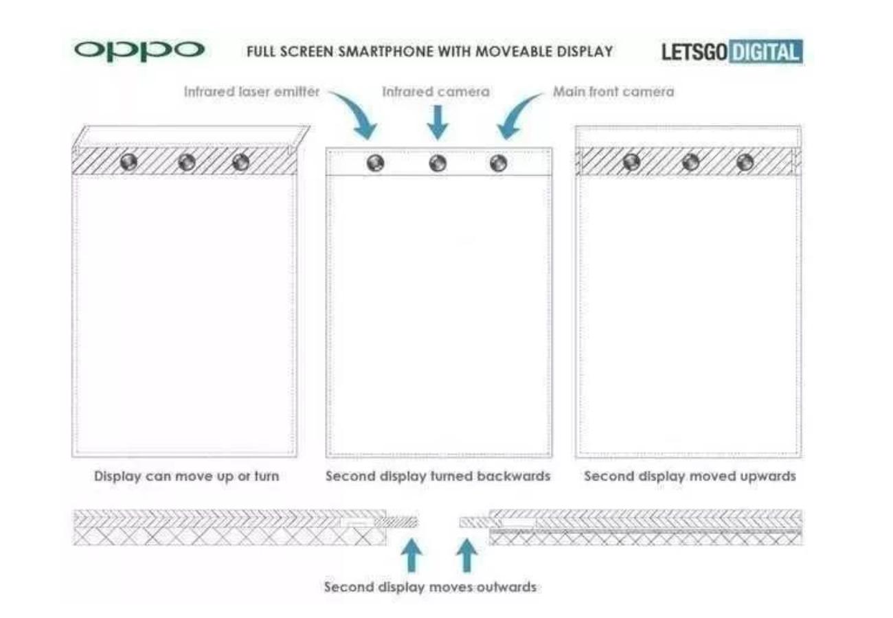 OPPO屏下摄像头专利曝光 设计思路大开脑洞