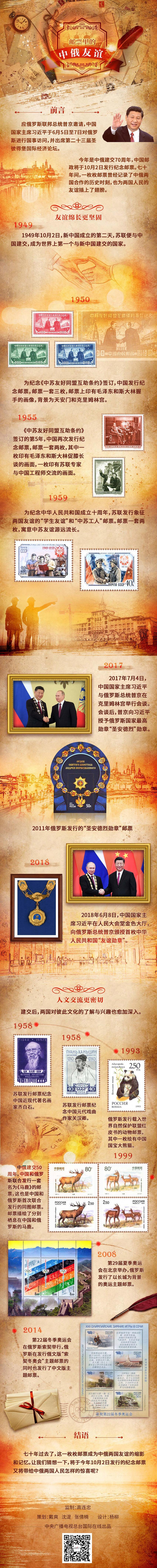 图解丨邮票里的中俄友谊