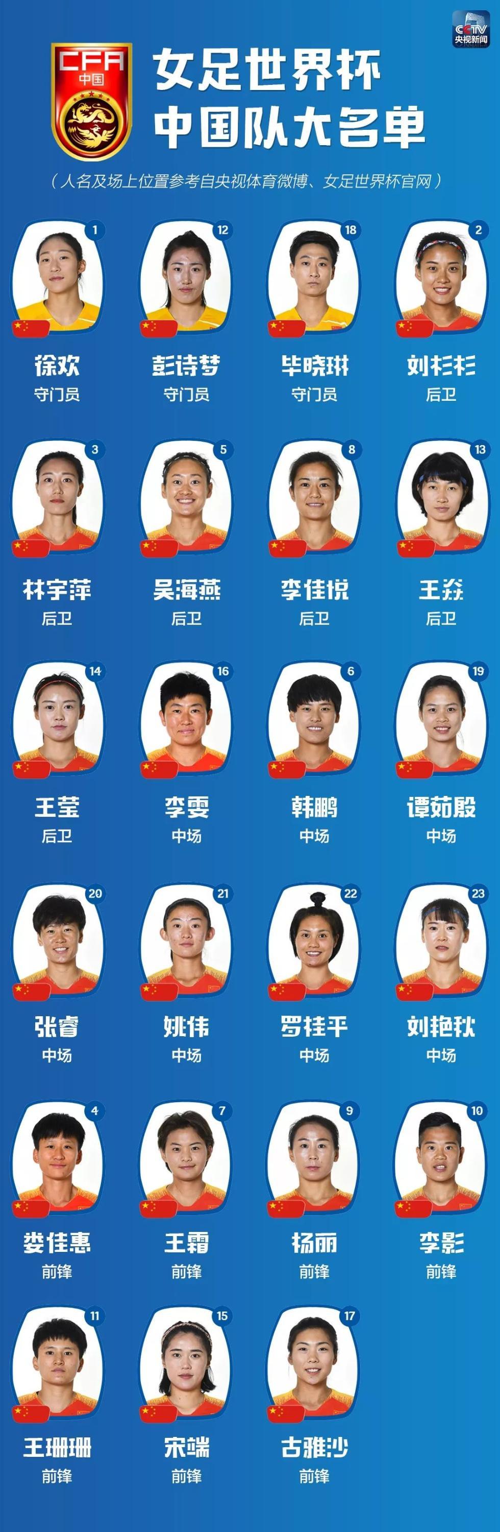 你好世界杯,中国女足来了!
