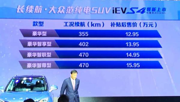 充电10分钟行驶80公里 江淮iEVS4售价12.95万起