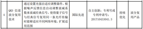 """国盾量子营收净利""""双降"""",技术领先优势存争议"""