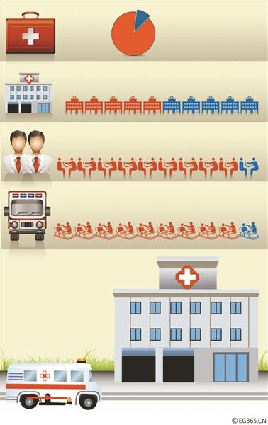 10城市将开展诊所备案管理试点