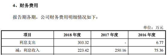 华兴源创盈利成长性不明,上市前突击大额分红惹争议