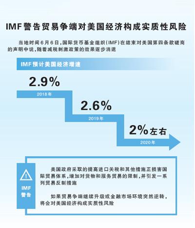 穆萨维:中美贸易摩擦是当前国际社会面临的重大挑战之一
