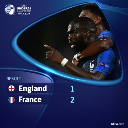 欧青赛:法国意外逆转英格兰 罗马尼亚大胜克罗地亚