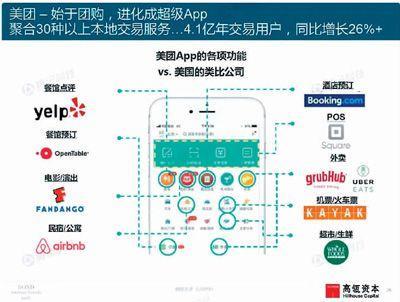 2019年互联网趋势报告中国企业领跑网络新模式