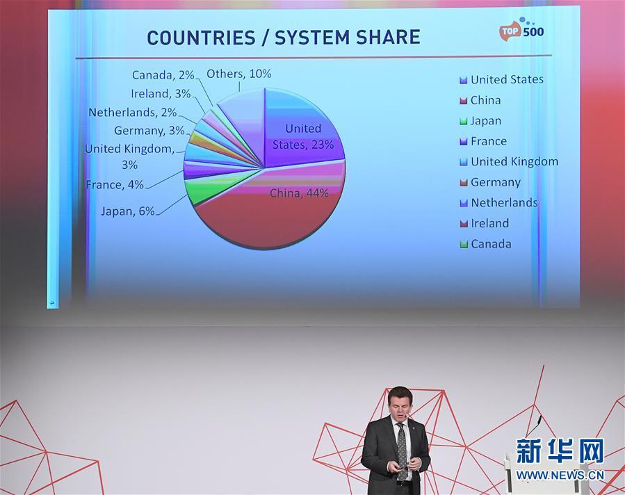 外国榜单:全球超算500强中国上榜数量蝉联第一