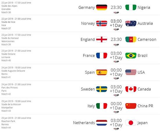 女足世界杯1/8决赛对阵出炉中国女足进入形势较好半区