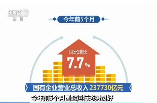 财政部:今年前5个月国企运行态势良好 至5月末资产总额同比增长8.8%