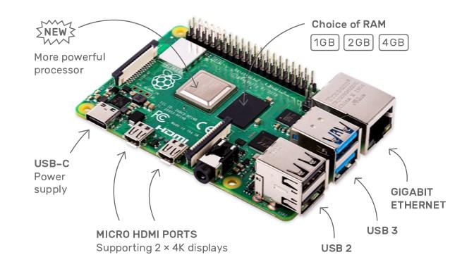 树莓派4发布:全面升级,支持4G内存和双屏4K输出