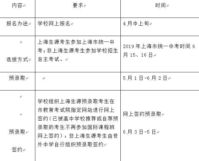 2019年環球網國際學校招生展:上海世界外國語中學