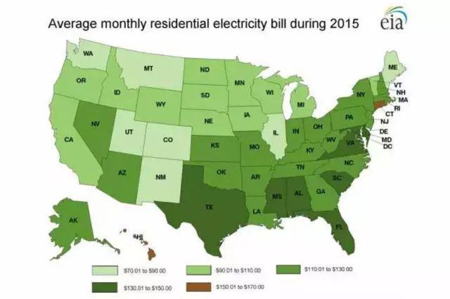 """有人问""""电费能降到万恶的资本主义水平吗"""",结果……"""