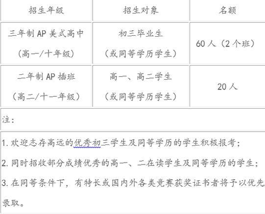 2019年環球網國際學校招生展:廣東華僑中學國際課程