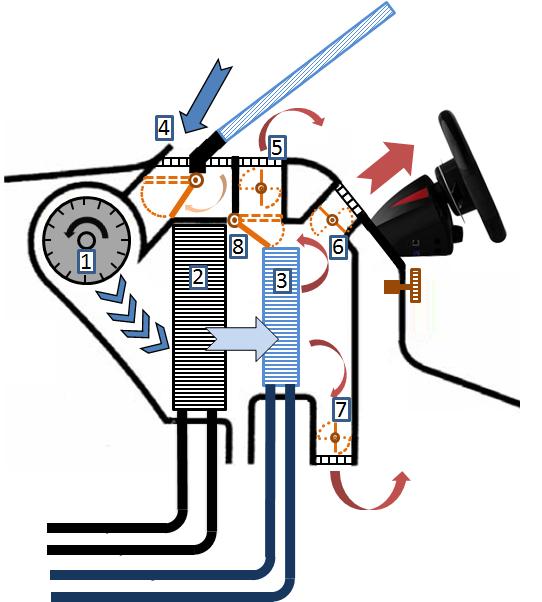 德州仪器:了解风门执行器以及在它们在汽车HVAC系统中的驱动因素