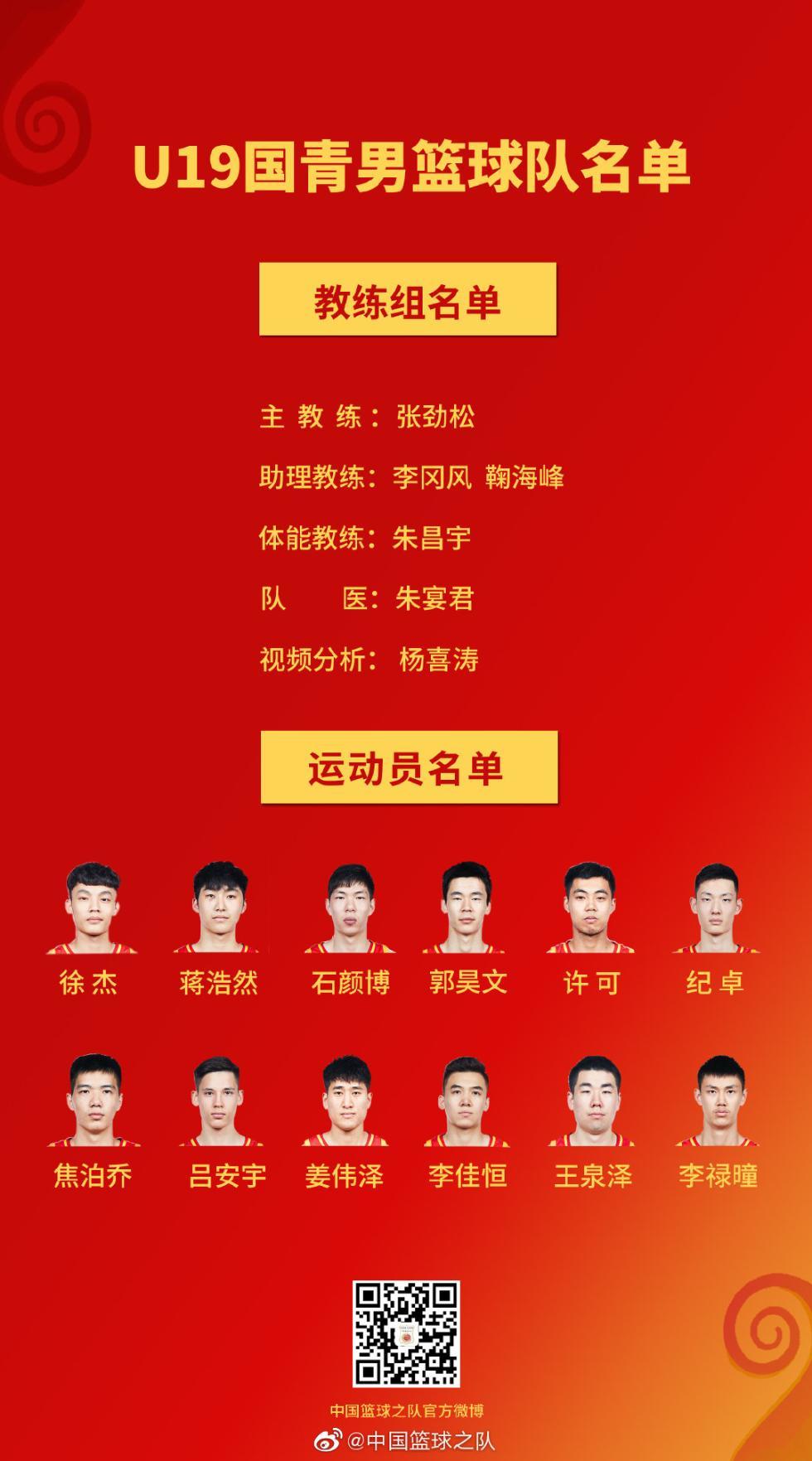 U19男篮世界杯中国队名单公布 郭昊文、徐杰领衔