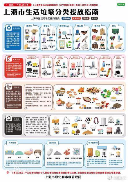 关于垃圾分类 住建部和上海市同日召开发布会