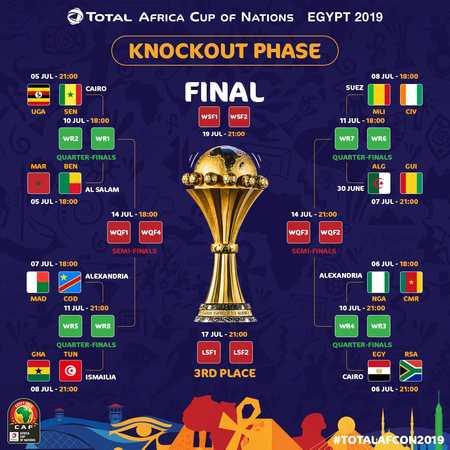 非洲杯16强揭晓:尼日利亚战喀麦隆 埃及碰南非