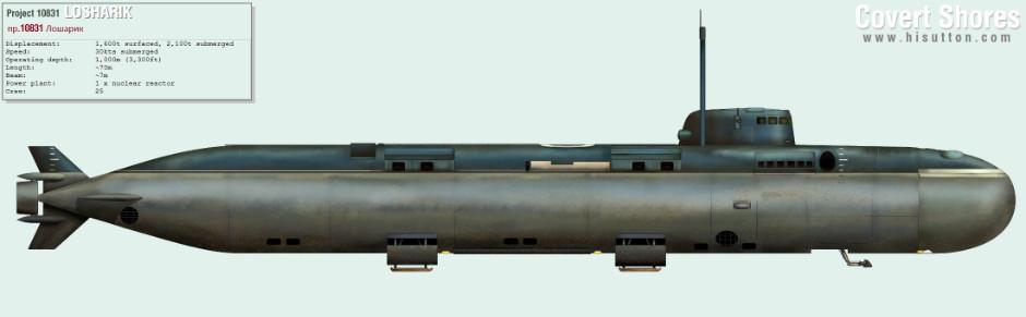 出事深潜器系俄最神秘装备 真身是艘微型核潜艇