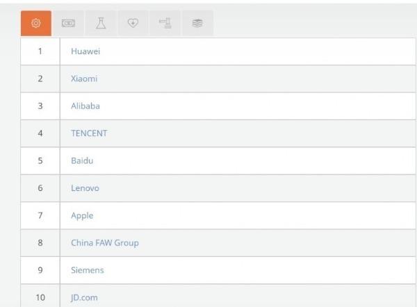 【中国那些事儿】中企霸榜最受欢迎雇主榜单 港媒:两代毕业生职业选择折射中国发展