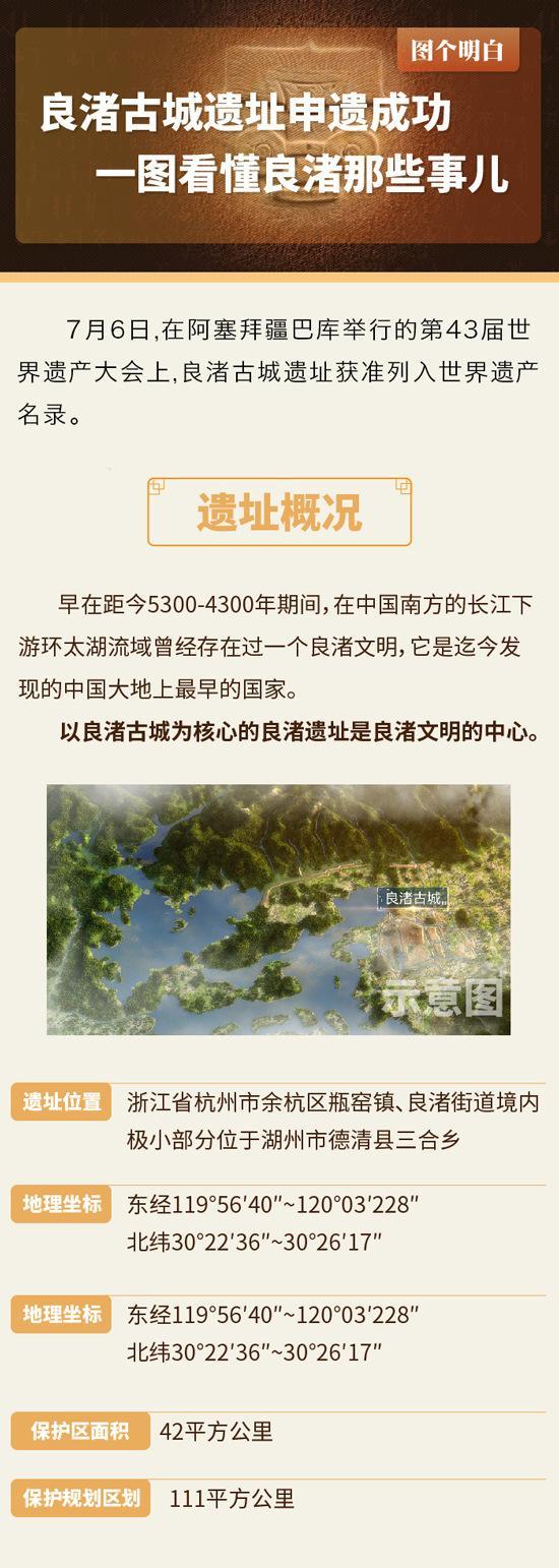 良渚古城遗址申遗成功 一图看懂良渚那些事儿
