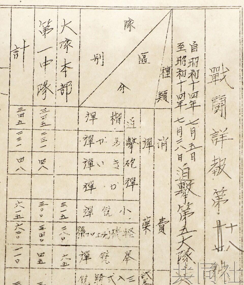 首次曝光!日本发现侵华战争期间首份毒气部队详细报告
