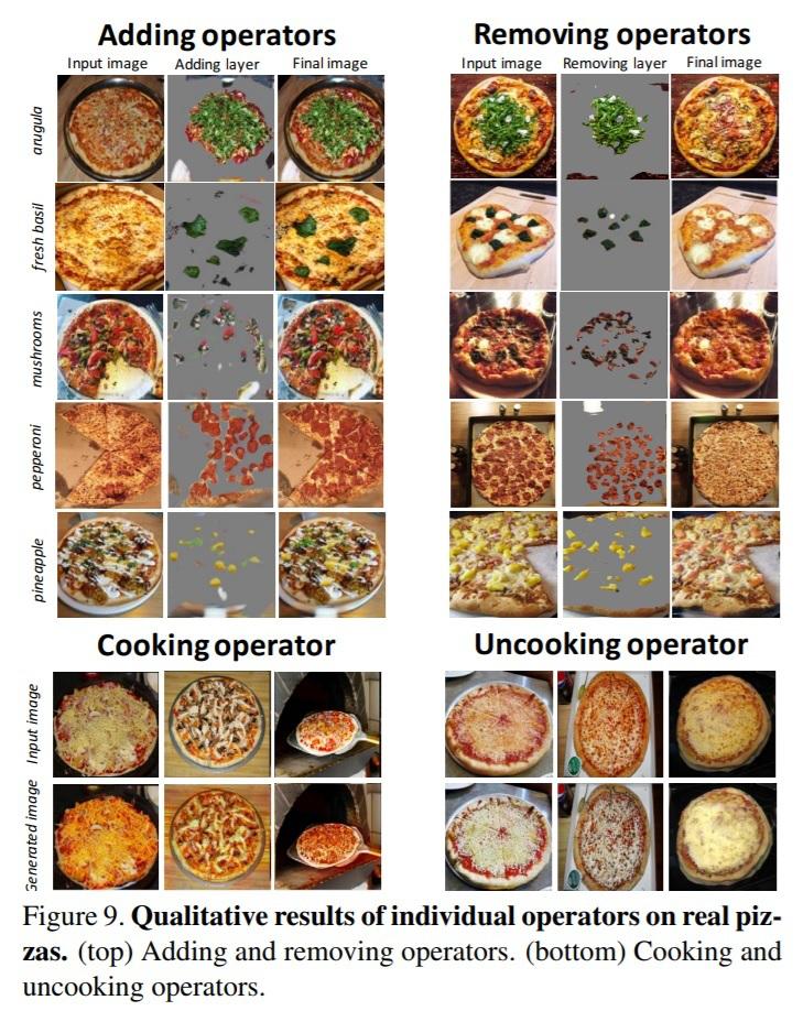 """""""理论型""""美食鉴赏家 AI为你挑选披萨"""