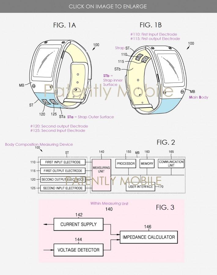三星Galaxy Watch未来机型可能具有体脂测量表带