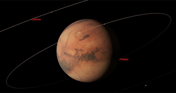 未来的火星之旅:这些美丽神秘的景点必须去