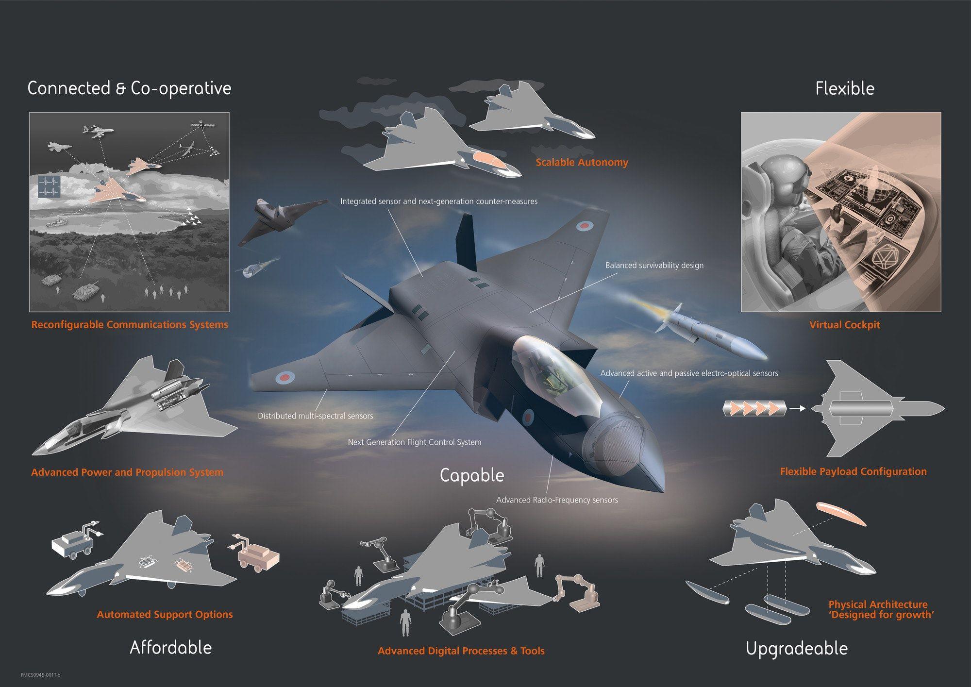 瑞典加入英国六代机项目 预计将在2035年首飞