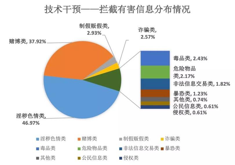 cf蛋疼五侠(黄敬简历)处置312.5亿条有害信息  百度破解信息安全难题