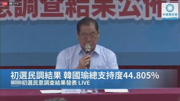 国民党初选结果出炉:韩国瑜领先郭台铭17.1%