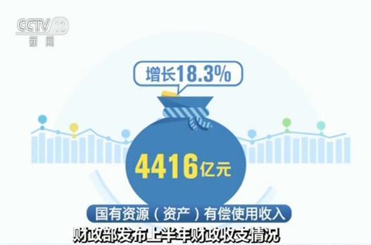 非税收入同比增长21.4%!各项税费下降 为何非税收