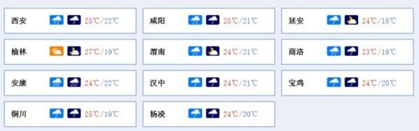 http://www.xaxlfz.com/xianjingji/41550.html