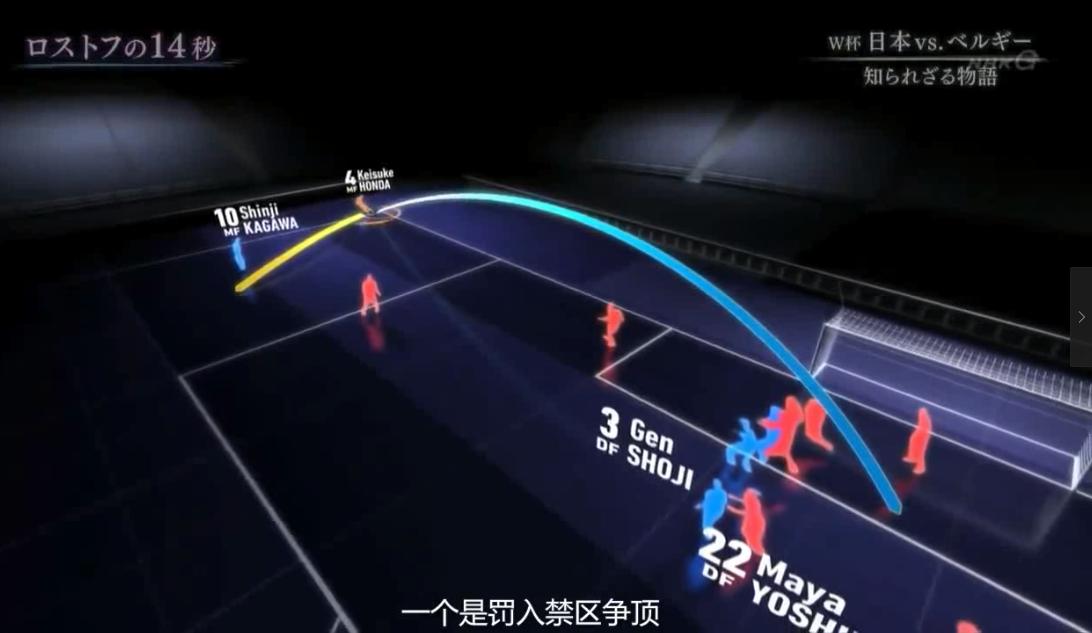 世界杯倒下的14秒 日本人研究了1年