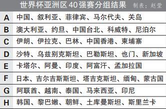 蒋奉杉健德堂(功夫派地图)上上签敞开国足2022世界杯征途