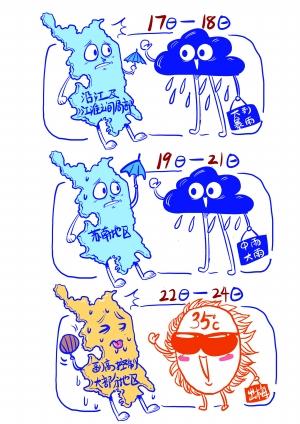 台风将给江苏苏南带风雨 下周开启35℃+高温