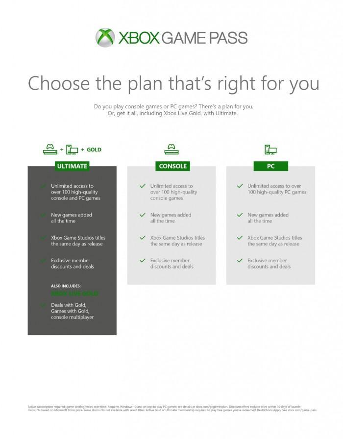 薅Xbox订阅的羊毛?微软非但不禁止还写了篇官方指南