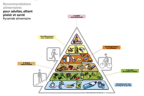 身心健康国家的是如何吃的?世界各国常有个身心健康关键